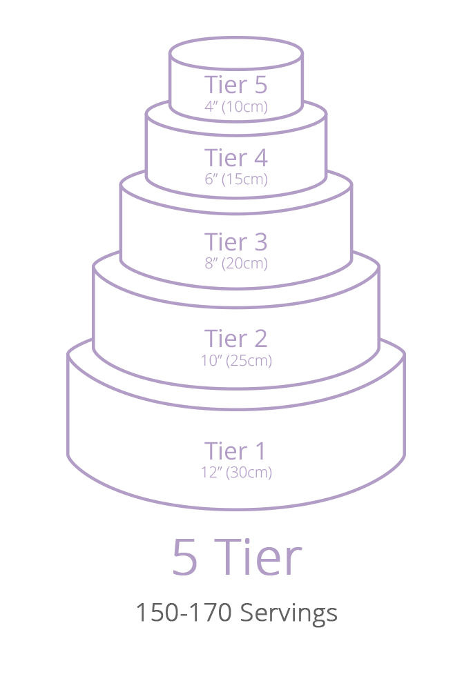 5 Tier Wedding Cake Diagram