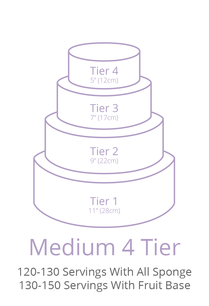 Medium 4 Tier Wedding Cake Diagram