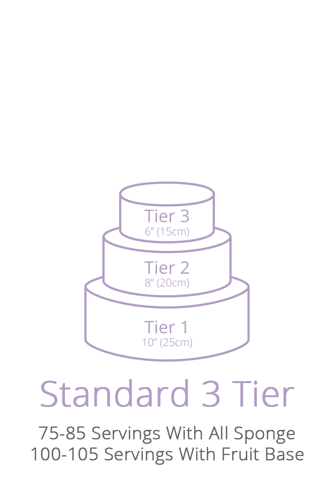 Standard 3 Tier Wedding Cake Diagram