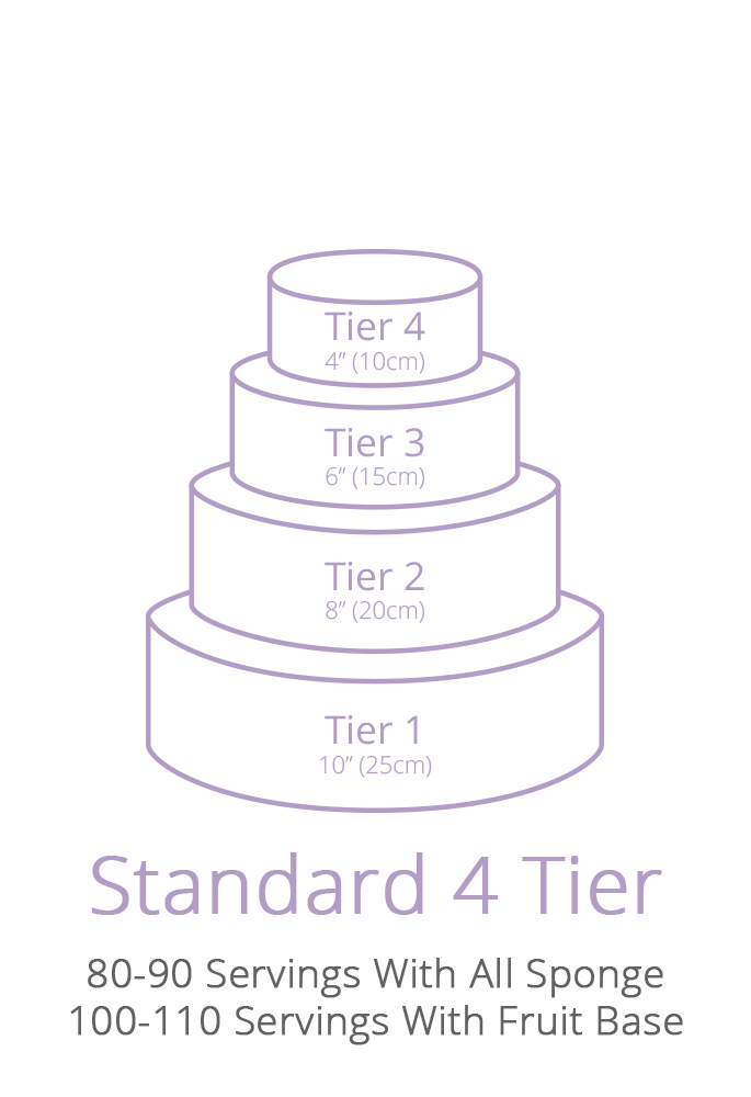 Standard 4 Tier Wedding Cake Diagram